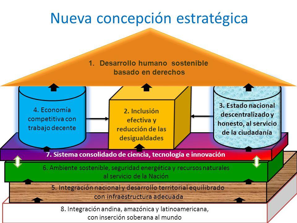 Nueva concepción estratégica