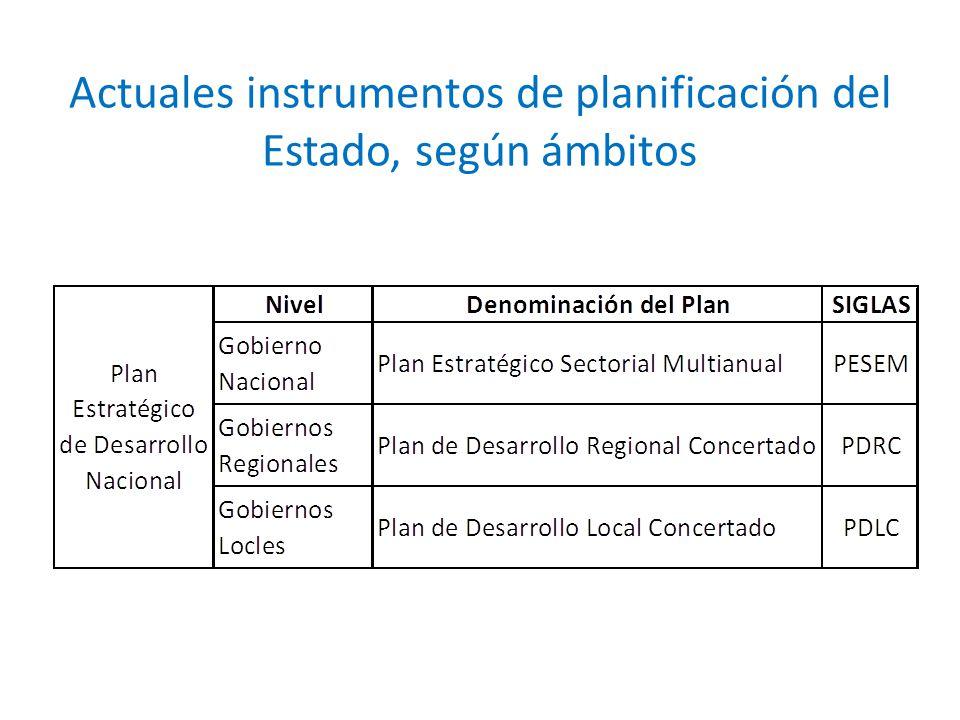 Actuales instrumentos de planificación del Estado, según ámbitos