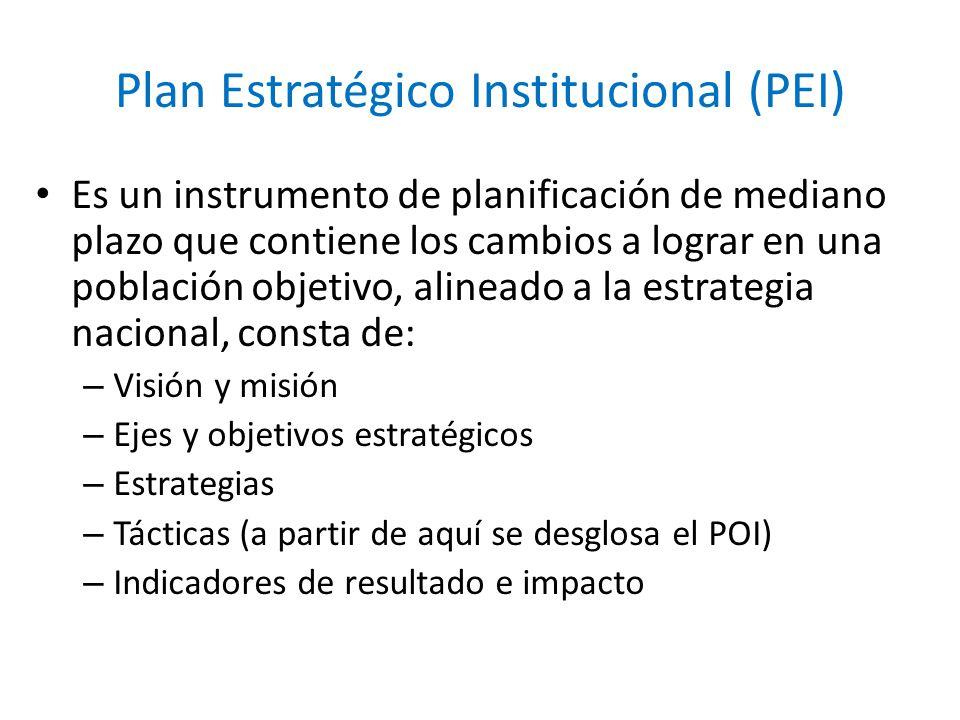 Plan Estratégico Institucional (PEI)