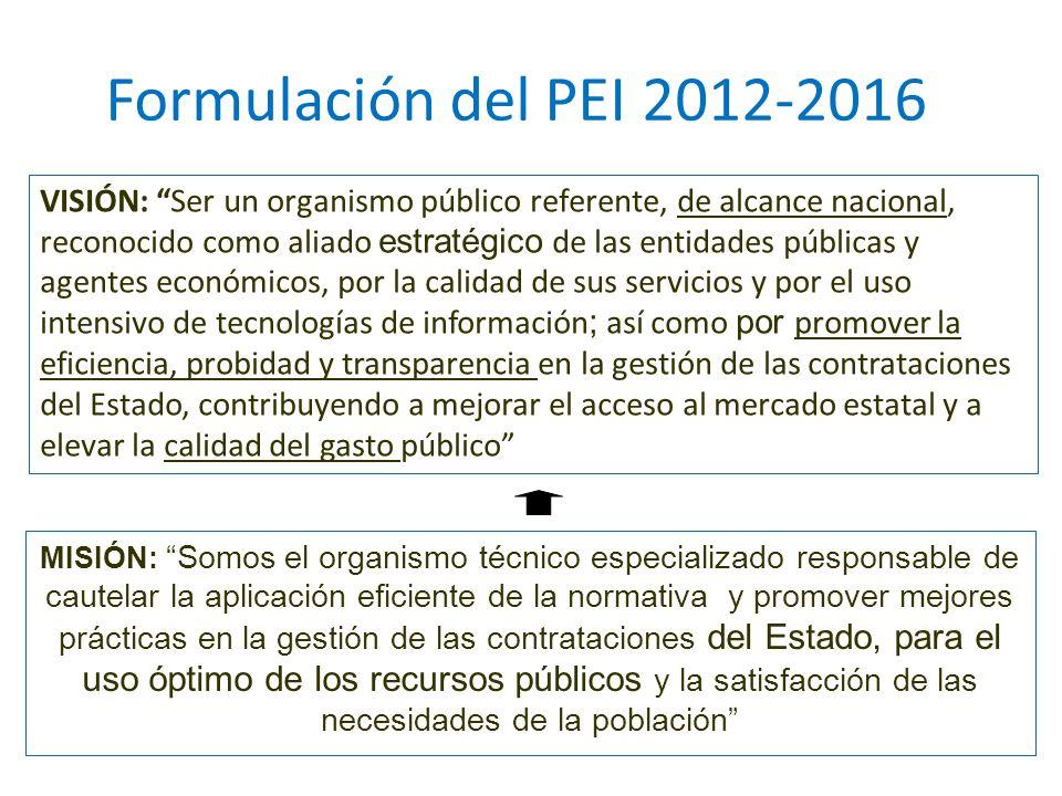 Formulación del PEI 2012-2016