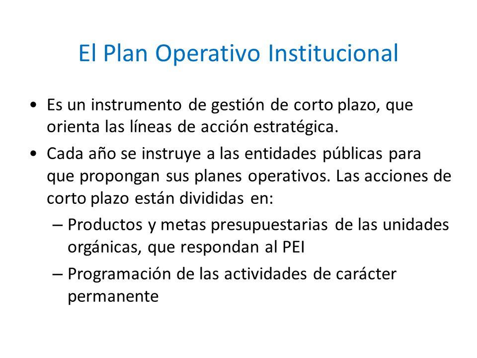 El Plan Operativo Institucional