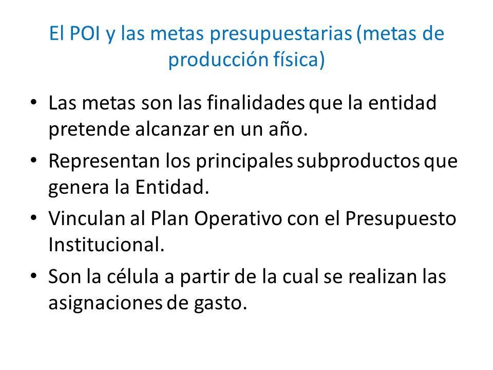 El POI y las metas presupuestarias (metas de producción física)