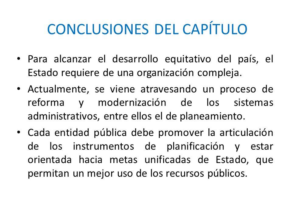 CONCLUSIONES DEL CAPÍTULO