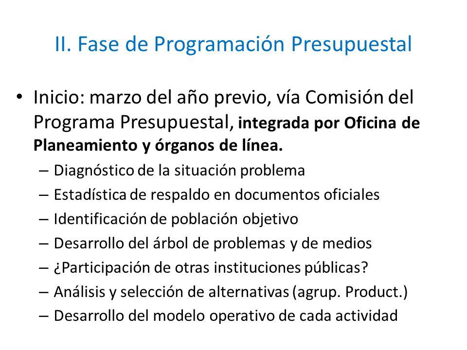 II. Fase de Programación Presupuestal