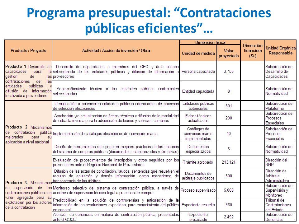 Programa presupuestal: Contrataciones públicas eficientes …