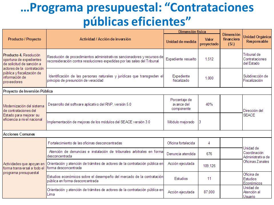 …Programa presupuestal: Contrataciones públicas eficientes