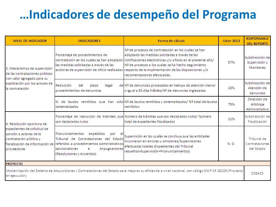 …Indicadores de desempeño del Programa