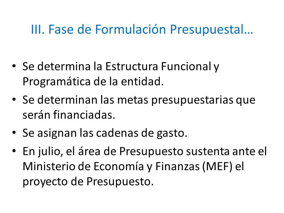 III. Fase de Formulación Presupuestal…