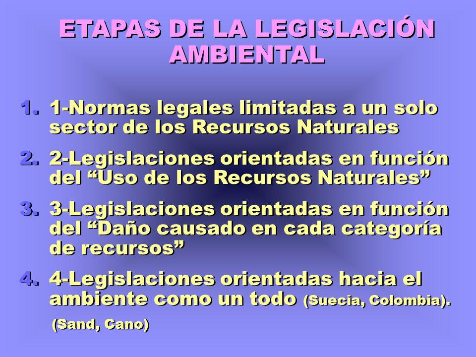 ETAPAS DE LA LEGISLACIÓN AMBIENTAL