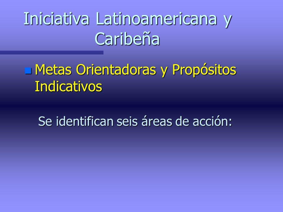 Iniciativa Latinoamericana y Caribeña