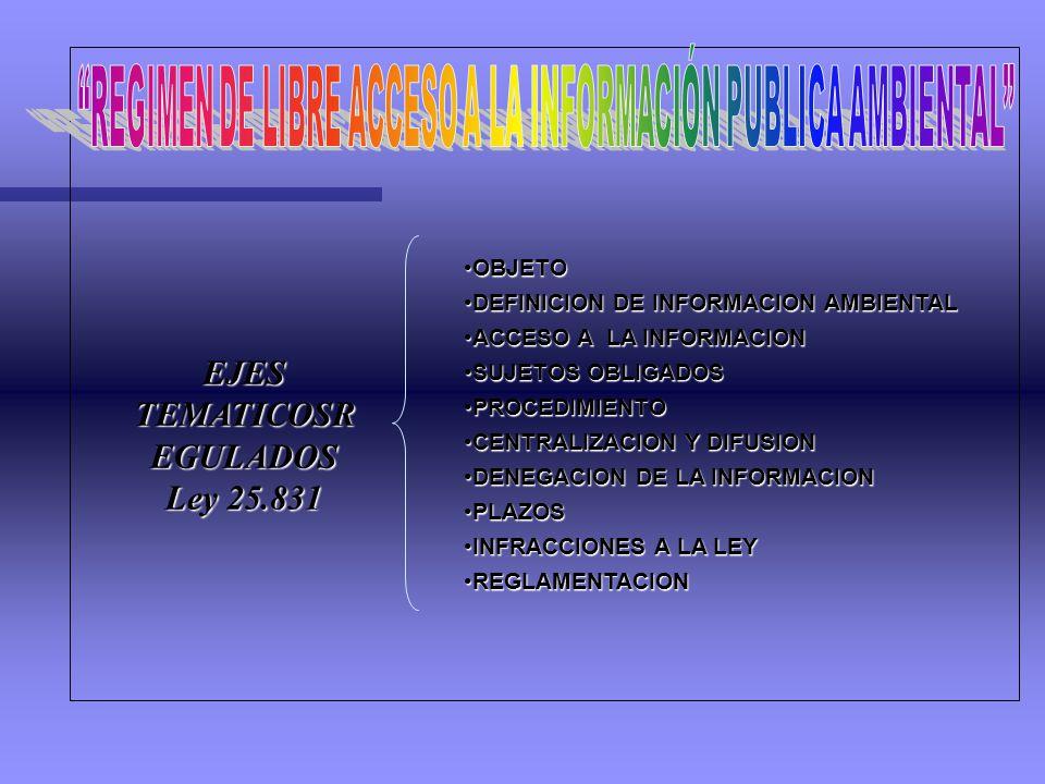 EJES TEMATICOSREGULADOS Ley 25.831
