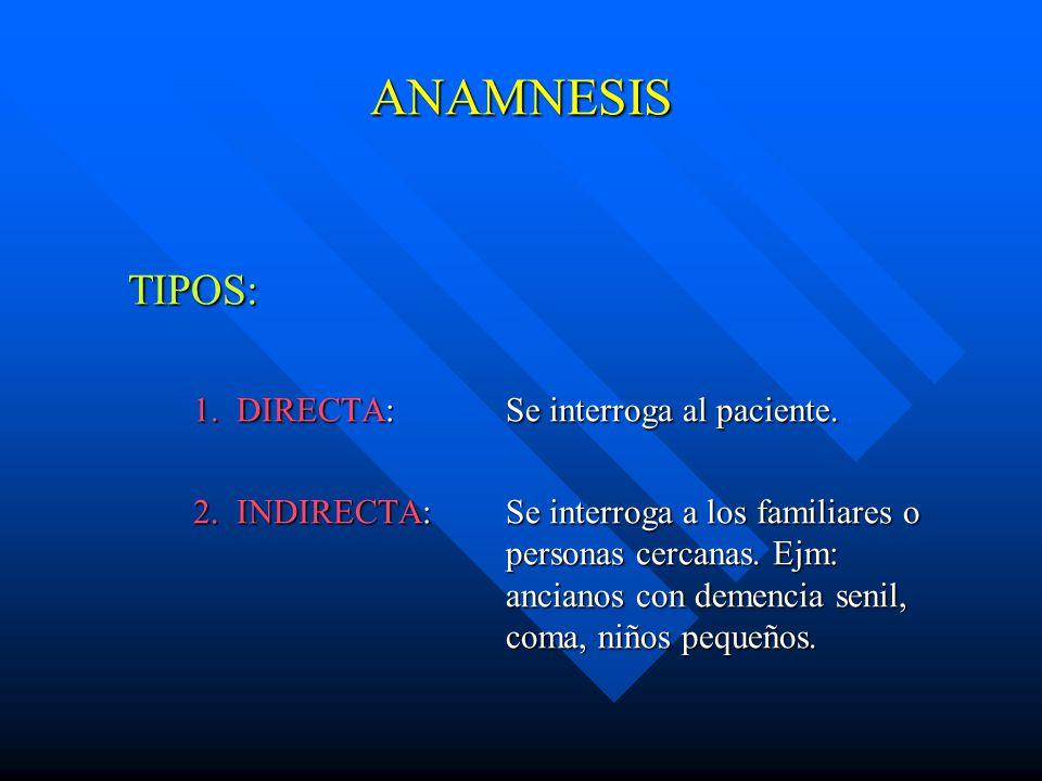 ANAMNESIS TIPOS: 1. DIRECTA: Se interroga al paciente.