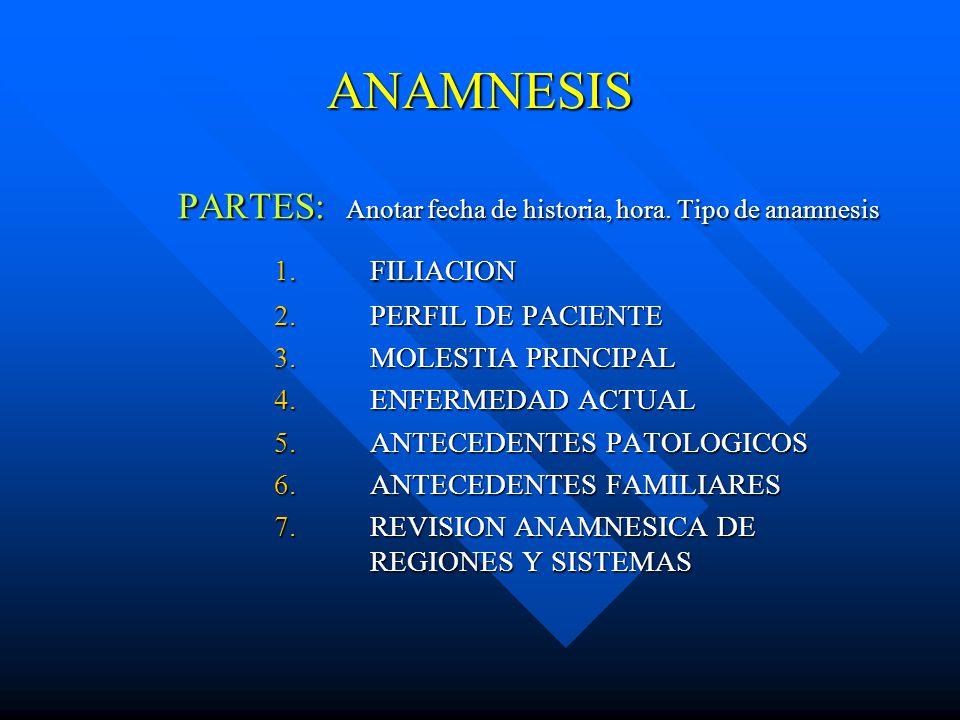 ANAMNESIS PARTES: Anotar fecha de historia, hora. Tipo de anamnesis