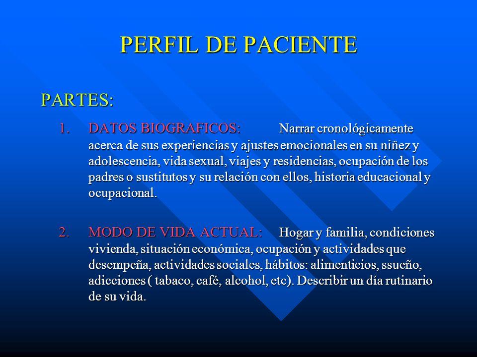 PERFIL DE PACIENTE PARTES: