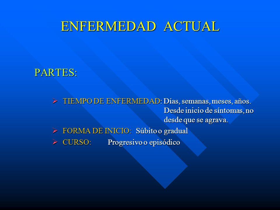 ENFERMEDAD ACTUAL PARTES: