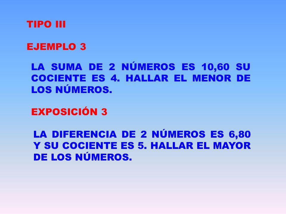 TIPO III EJEMPLO 3. LA SUMA DE 2 NÚMEROS ES 10,60 SU COCIENTE ES 4. HALLAR EL MENOR DE LOS NÚMEROS.