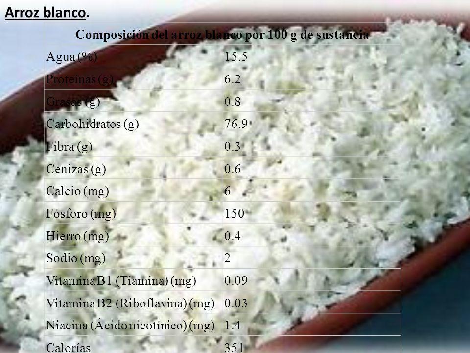 Composición del arroz blanco por 100 g de sustancia