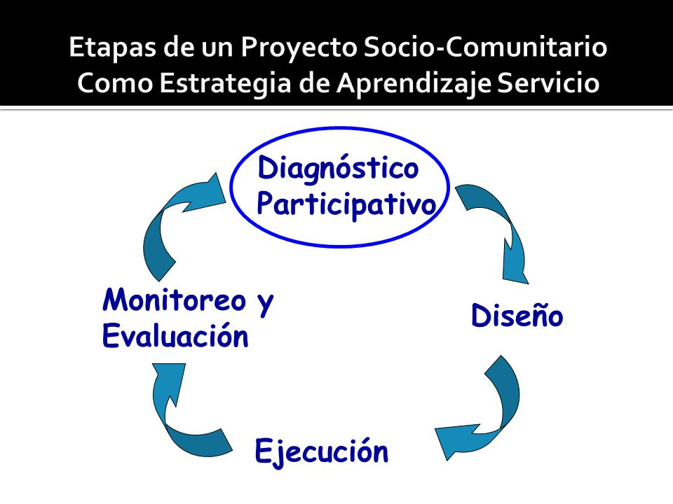 Diagn stico participativo ppt descargar for Como abrir un comedor comunitario