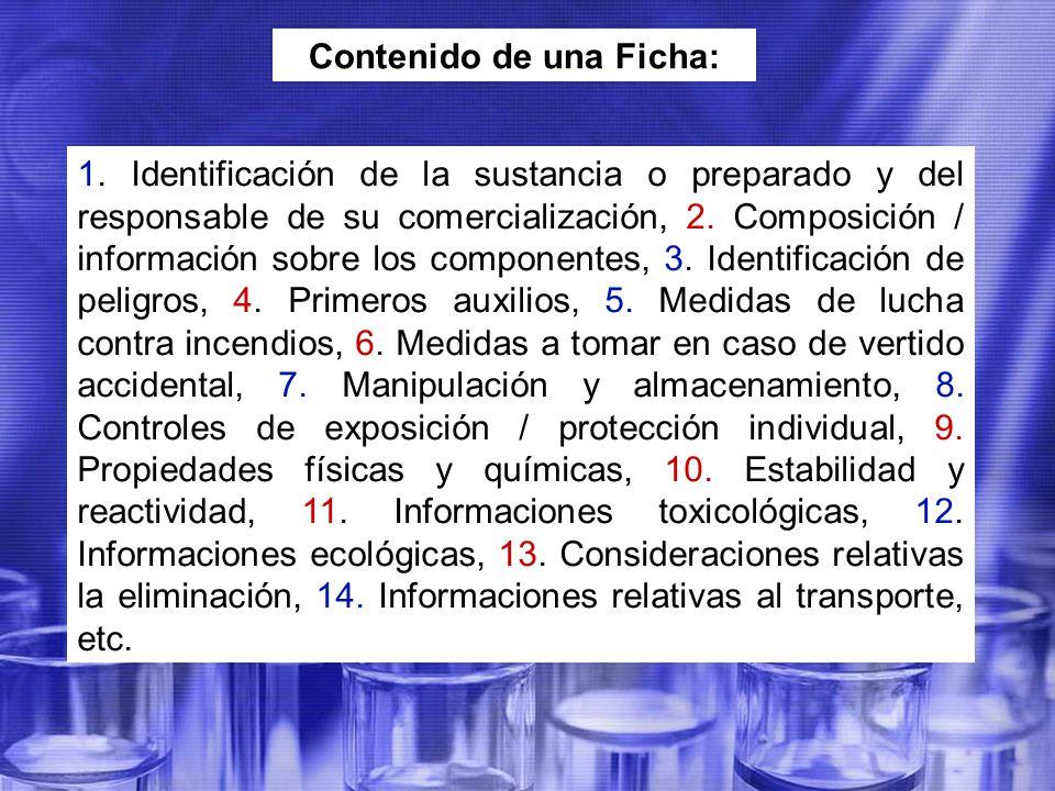 Contenido de una Ficha: