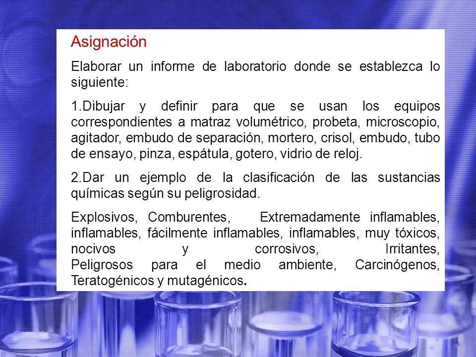 Asignación Elaborar un informe de laboratorio donde se establezca lo siguiente:
