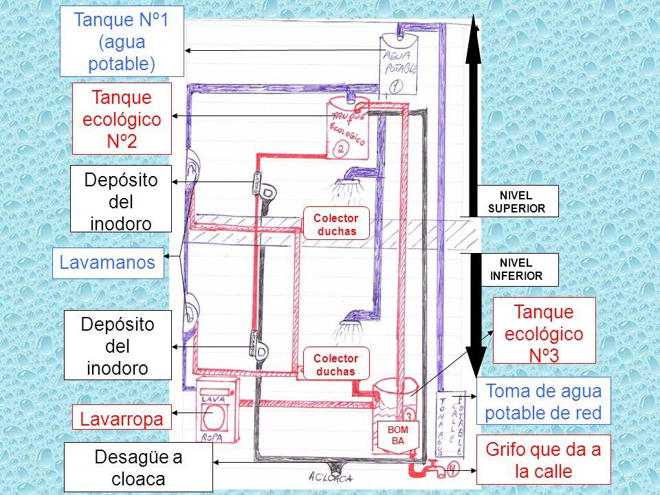 Tanque Nº1 (agua potable)