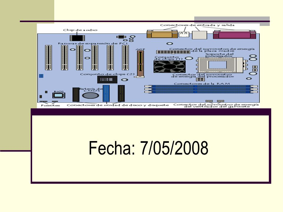 Fecha: 7/05/2008