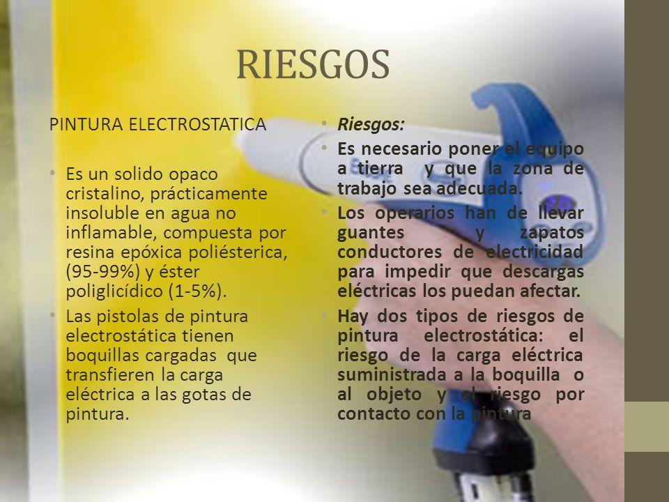 RIESGOS PINTURA ELECTROSTATICA