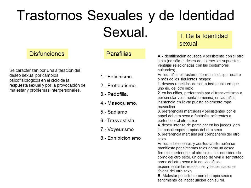 Trastornos Sexuales y de Identidad Sexual.