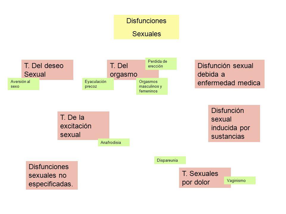 Disfunción sexual debida a enfermedad medica