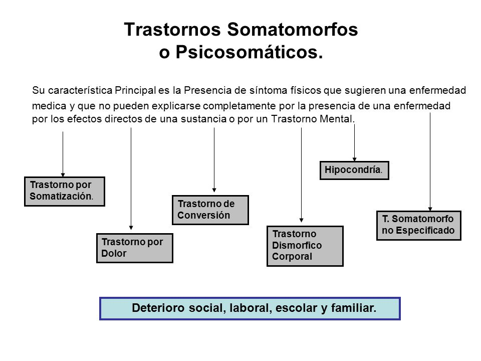 Trastornos Somatomorfos o Psicosomáticos.