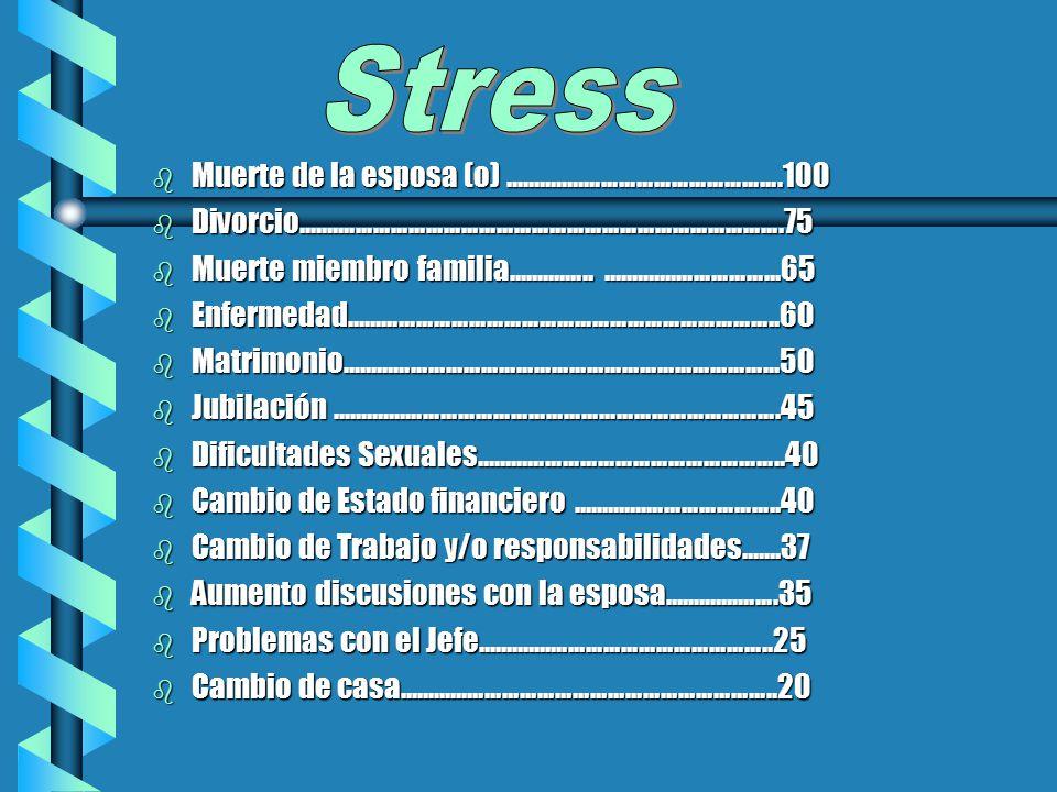 Stress Muerte de la esposa (o) ................................................100.