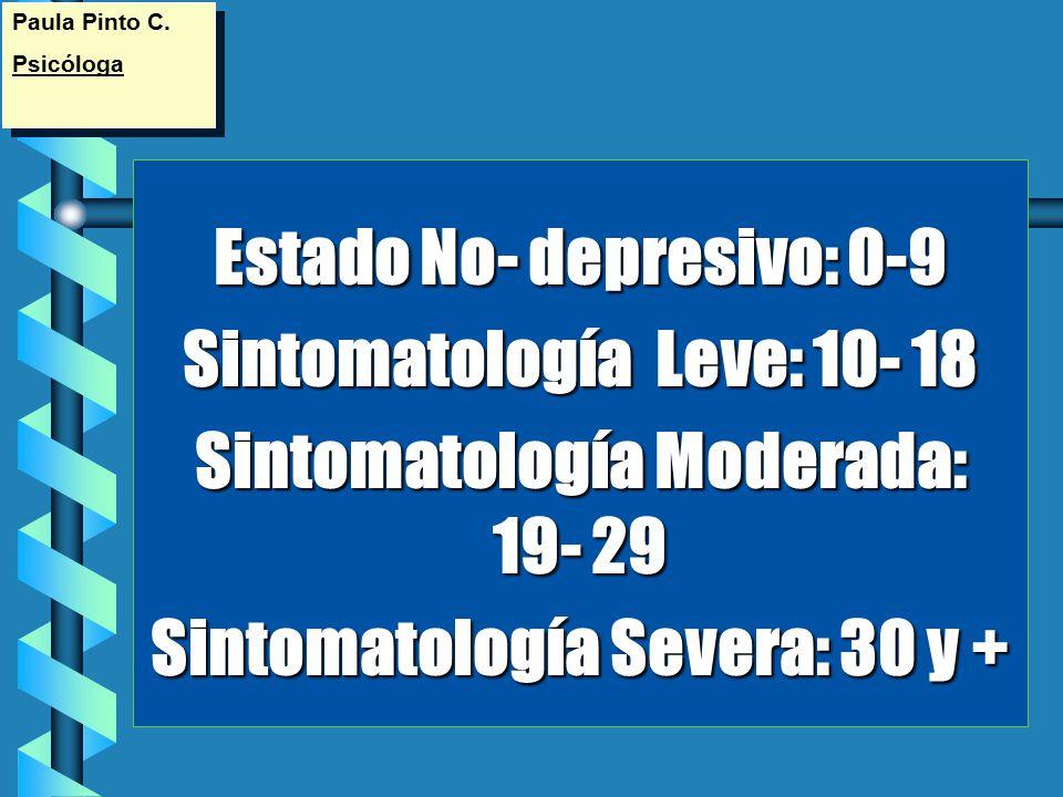 Estado No- depresivo: 0-9 Sintomatología Leve: 10- 18