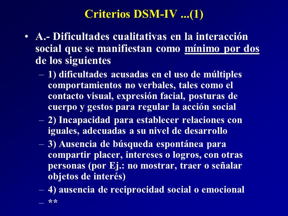 Criterios DSM-IV ...(1) A.- Dificultades cualitativas en la interacción social que se manifiestan como mínimo por dos de los siguientes.