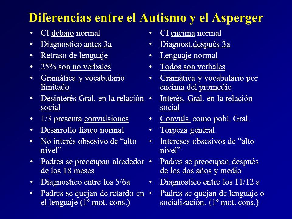 Diferencias entre el Autismo y el Asperger