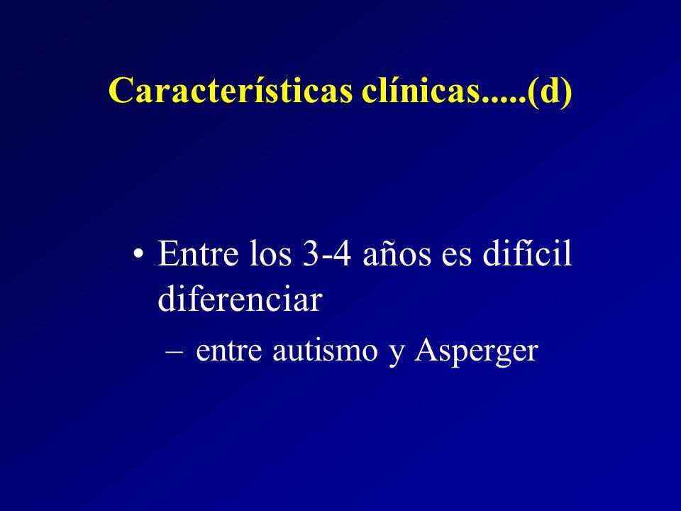 Características clínicas.....(d)
