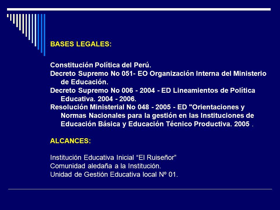 BASES LEGALES: Constitución Política del Perú. Decreto Supremo No 051- EO Organización Interna del Ministerio de Educación.