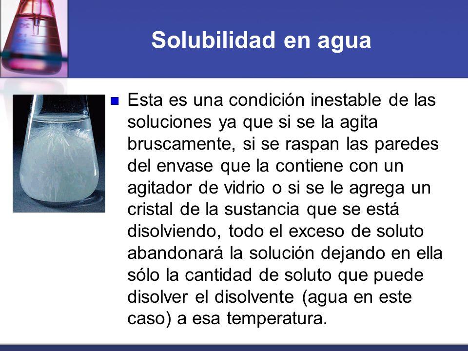 Solubilidad en agua