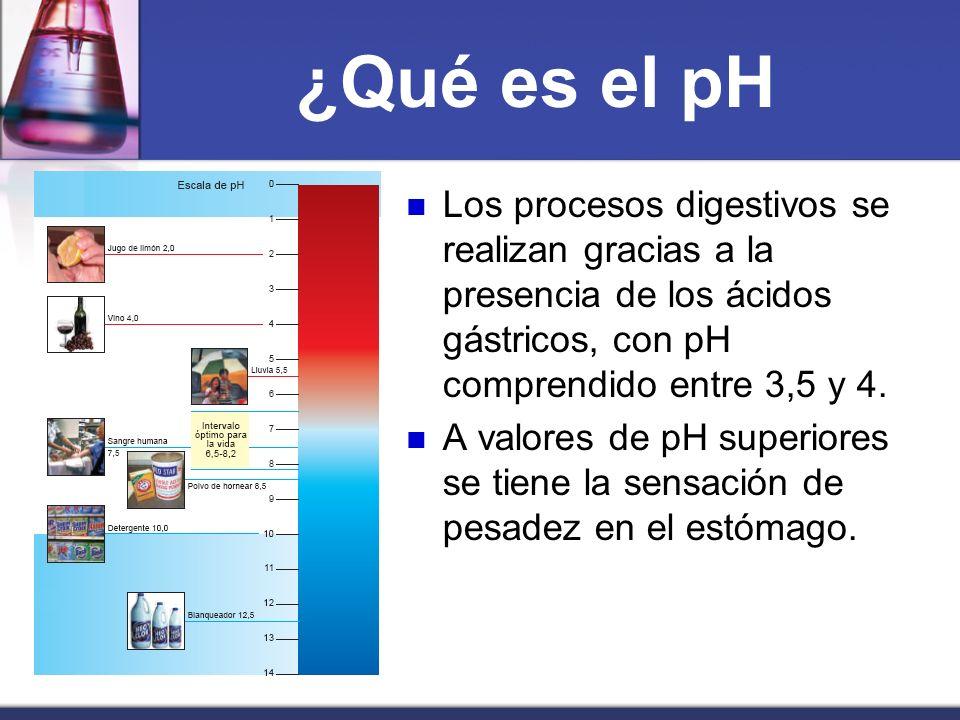 ¿Qué es el pH Los procesos digestivos se realizan gracias a la presencia de los ácidos gástricos, con pH comprendido entre 3,5 y 4.