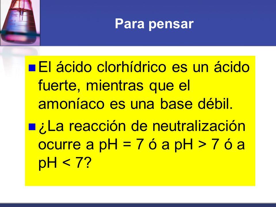 Para pensar El ácido clorhídrico es un ácido fuerte, mientras que el amoníaco es una base débil.