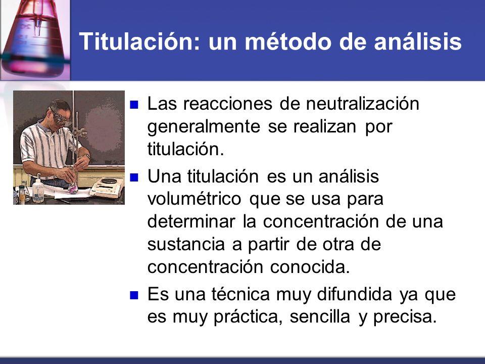 Titulación: un método de análisis