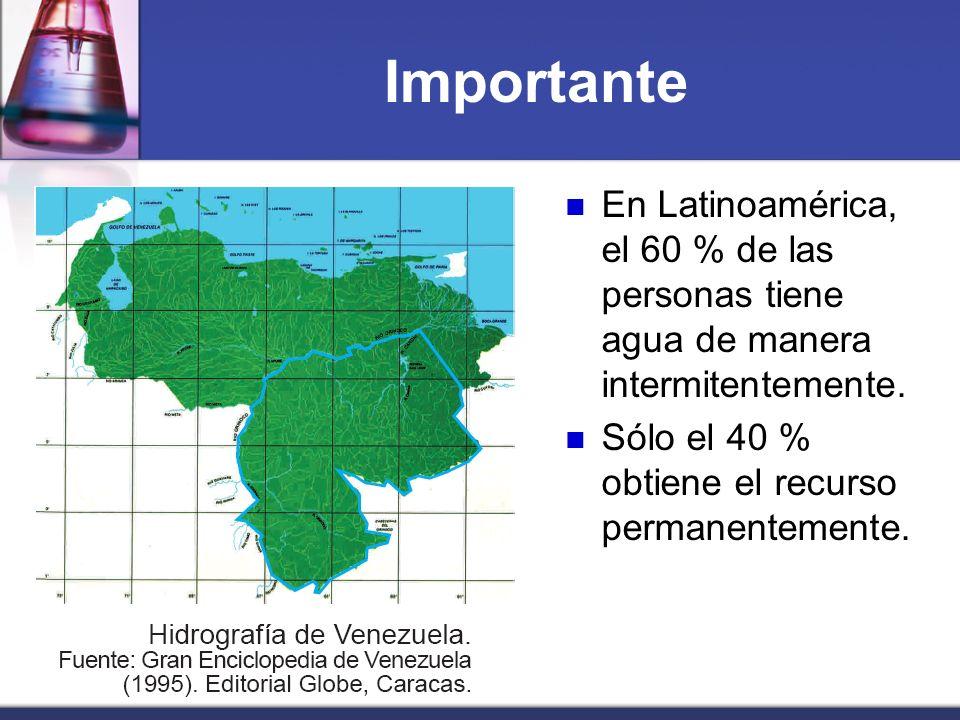 ImportanteEn Latinoamérica, el 60 % de las personas tiene agua de manera intermitentemente.