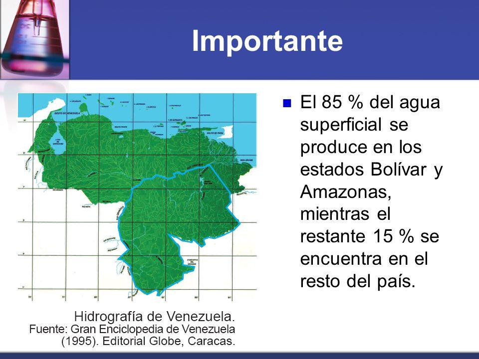 ImportanteEl 85 % del agua superficial se produce en los estados Bolívar y Amazonas, mientras el restante 15 % se encuentra en el resto del país.