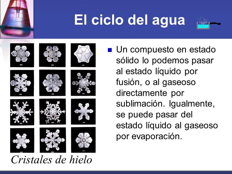 El ciclo del agua Cristales de hielo