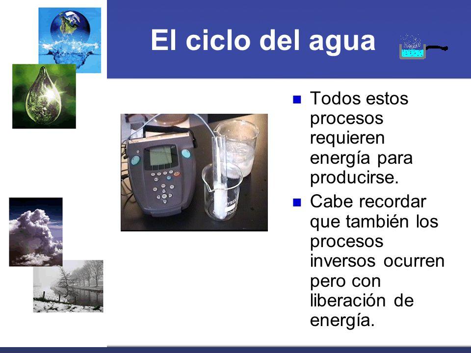 El ciclo del agua Todos estos procesos requieren energía para producirse.