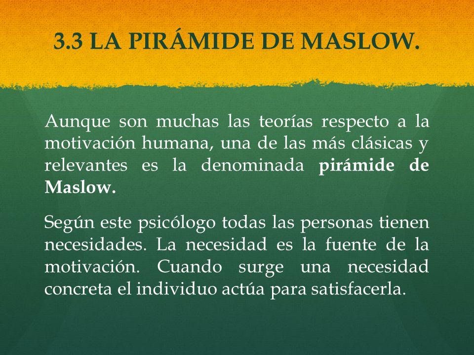 3.3 LA PIRÁMIDE DE MASLOW.