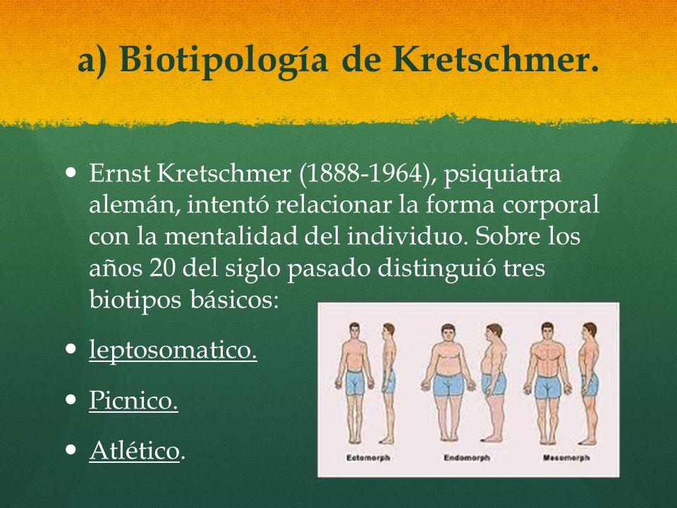 a) Biotipología de Kretschmer.