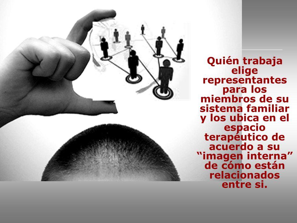 Quién trabaja elige representantes para los miembros de su sistema familiar y los ubica en el espacio terapéutico de acuerdo a su imagen interna de cómo están relacionados entre si.