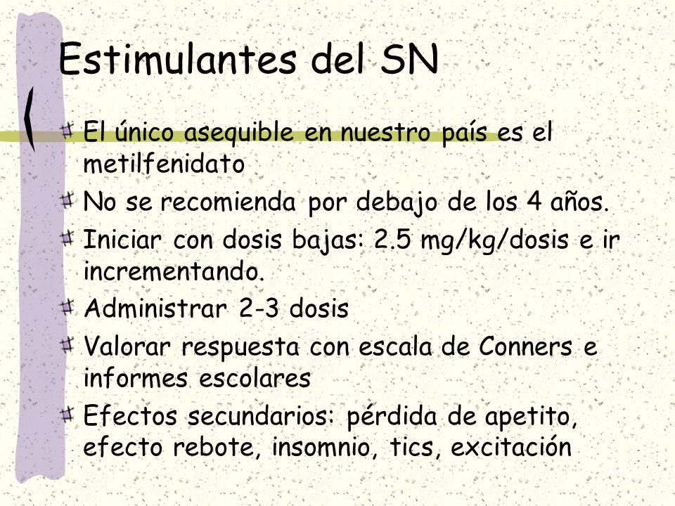 Estimulantes del SN El único asequible en nuestro país es el metilfenidato. No se recomienda por debajo de los 4 años.