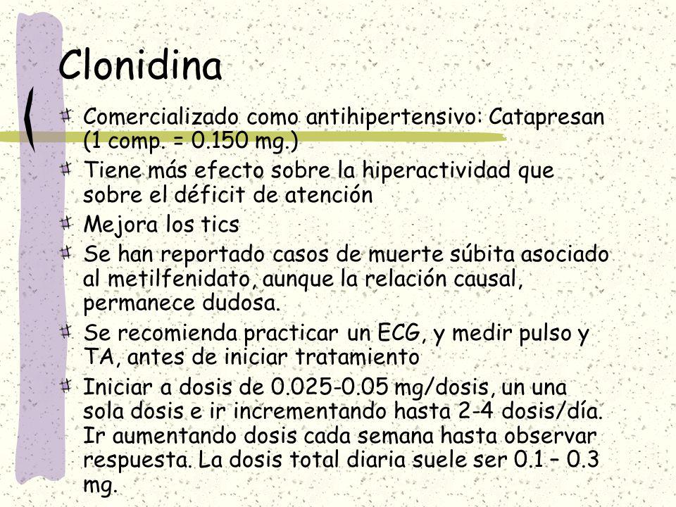 Clonidina Comercializado como antihipertensivo: Catapresan (1 comp. = 0.150 mg.)
