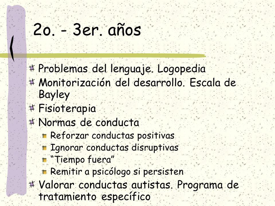 2o. - 3er. años Problemas del lenguaje. Logopedia